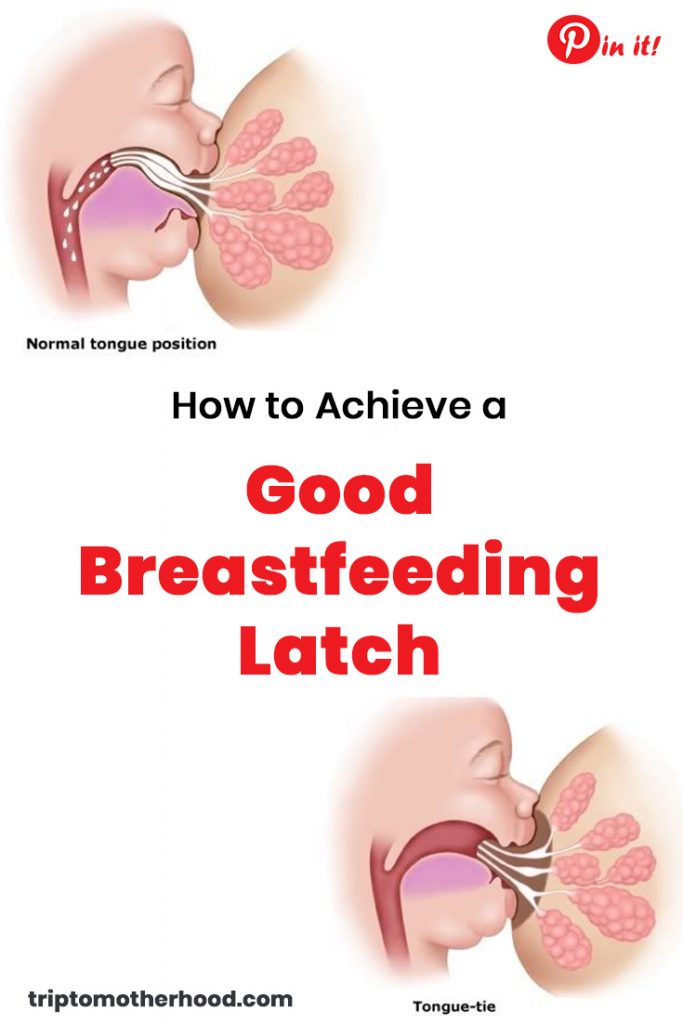 How to make sure your baby is latching on correctly while breastfeeding?  In this article, you will learn 7 signs of a good and poor breastfeeding latch. #breastfeedingtips #breastfeedingmoms #breastfeedingproblems